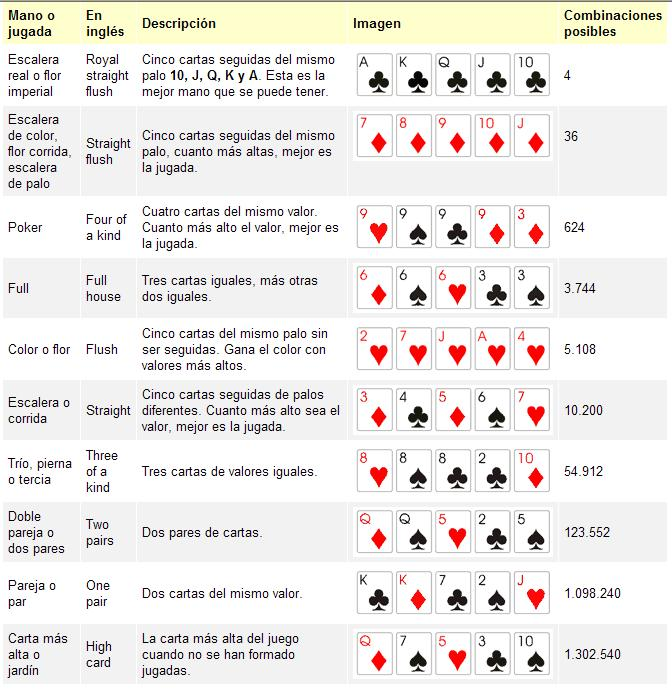 Tiny tinas lootsplosion slot machine odds